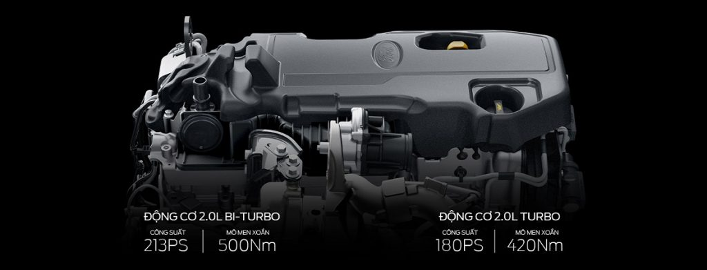 dong-co-ford-everest-2021